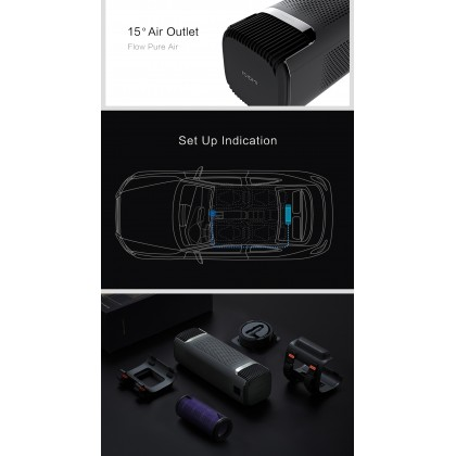 Xiaomi IOT Original Roidmi P8S Car Air Purifier