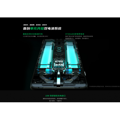 Xiaomi Black Shark 3 (8GB/128GB)(12GB/256GB) Original Xiaomi Malaysia Set + 4 Free Gift Worth RM219