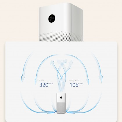 Xiaomi Mi Air Purifier 3C Digital LED Display Built-in True HEPA Filter 360° Air Duct Circulation System Works with Google Assistant