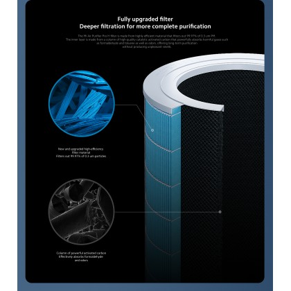 Xiaomi Mi Air Purifier Pro H OLED Display 360° All-Round Evolution Efficiently New Air Flow Fast Purification Support Smart Voice Control Air Purifier Global Version Original Xiaomi Product