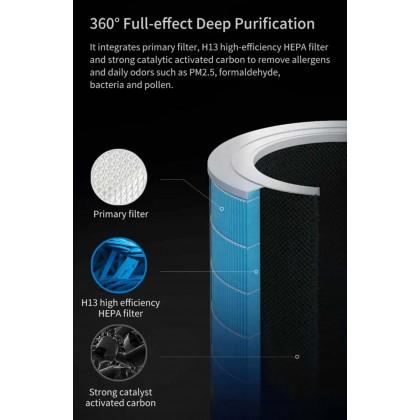 Xiaomi Mi Air Purifier Pro H Filter Strong Columnar Activated Carbon /M7R-FLH-GL
